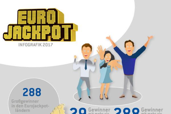 Infografik zur Jahresbilanz Eurojackpot 2017