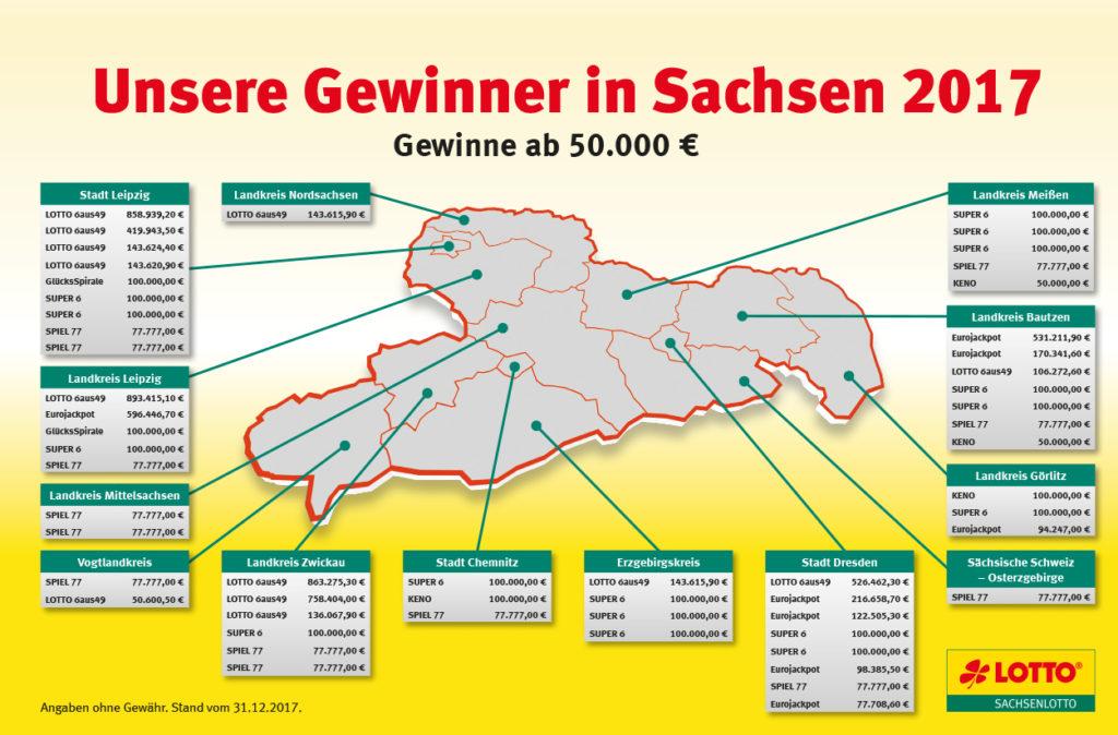 Grossgewinner in Sachsen 2017